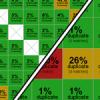 Matrix Grid Zoom